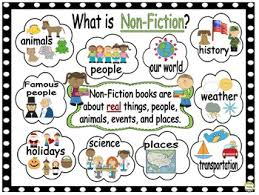 Reading Workshop Anchor Chart Non Fiction Anchor Chart Bundle 3 In 1