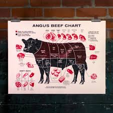 Cow Chart Steak Angus Beef Chart Poster Detroit Mercantile