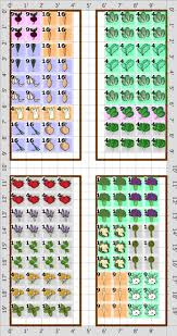 garden planning tool. Garden Plans Square Foot 3 Neoteric Design Inspiration Free Planning Tool E