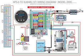 2006 subaru impreza wiring diagram 2006 subaru impreza wiring 2006 subaru impreza wiring diagram subaru impreza wiring diagram jodebal com