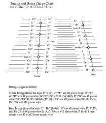 Hammered Dulcimer Tuning Chart