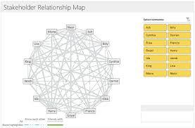 Relationship Chart Creator Www Bedowntowndaytona Com
