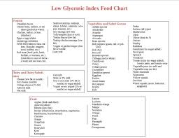Glycemic Index Food Chart Canada Pin On Food Drink