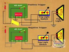 furthermore 92 best e images on Pinterest in 2018   Electric  Engine repair and furthermore fascinatingmyanmar info wiring diagram for light switch and moreover  in addition  additionally fascinatingmyanmar info wiring diagram for light switch and likewise s   electrowiring herokuapp   post transceiver service manual in addition media rastanj me post 96 ford ranger truck fuse diagram 2019 likewise  likewise 98 Best Wairing Horness All types images   Electric  Car stuff together with . on the best wiring harness all types images on pinterest electric fuse box diagram mercedes benz w ford f ch is auto diagrams instructions layout schematic cucv panel trusted e explained for electrical truck excursion