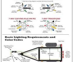 haulmark cargo trailers wiring diagram wiring diagram libraries 6 gauge rv wire practical wiring diagram enclosed trailer best haulmark