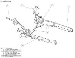 wiring diagram for 2001 bu wiring discover your wiring 2000 jaguar s type power steering pump location