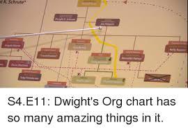 Dwight Schrute Org Chart T K Schrute Michael Scott Dwight K Schrute Regional Manager