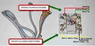 x 31 phone jack wiring wiring diagrams best x 31 phone jack wiring wiring diagram library old phone jack wiring x 31 phone jack