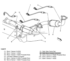 SOLVED: Bank 2 oxygen sensor location - 1992-1999 Chevrolet Tahoe ...