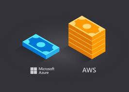Microsoft Mvp Certification Jorg Kleins Blog Microsoft Data Platform Mvp Writing About Azure