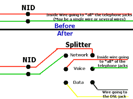 dsl wiring from nid dsl image wiring diagram splitter install on dsl wiring from nid