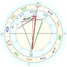 Buddhist Astrology Birth Chart Buddha Astro Databank