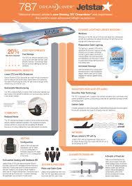 Company Fact Sheet Sample Facts Sheet Omfar Mcpgroup Co