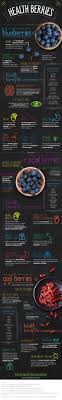 17 best images about healthy eating your brain there are many benefits to eating blueberries acai berries and goji berries also