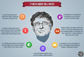 gates homework help bill gates homework help custom essay