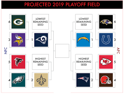 Nfl Predictions 2019 Picking The Score Of All 267 Games