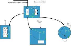 bathroom wiring plan wiring diagram site electrical diagram for bathroom bathroom wiring diagram ask me bathroom electrical diagram bathroom wiring plan