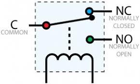 mechanical relay primer phidgets support 1014 2 relay diagram jpg