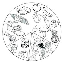 Food Web Coloring Pages Plus Foods List Chain Pdf Thanksgiving