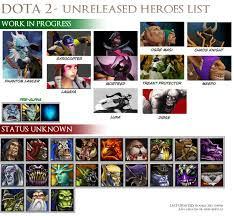 dota 2 unreleased heroes list what is the most anticipated dota2