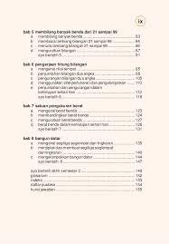 Nah untuk materi pada soal pts matematika tematik kelas 6 k13 itu sedniri di ambil dari buku kelas 6 kurikulum 2013 revisi 2018. Good Kunci Jawaban Buku Mari Belajar Matematika Kelas 5 Halaman 15 Paling Update
