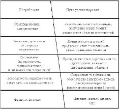 Реферат Методы управления персоналом административные  Методы управления персоналом административные экономические социально психологические