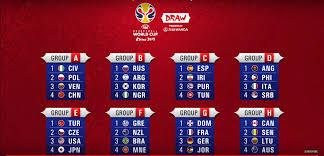FIBA Basketball World Cup 2019: Italia nel girone D con Serbia, Filippine e  Angola