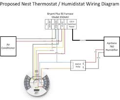 wiring diagram for a trane thermostat images th trane xl824 th trane xl824 wiring a xv80xr17 dual stages of cool and thermostatwiringcolorcode trane thermostat manuals types of thermostat wiring diagram