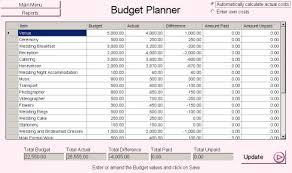 wedding planning on a budget one of the best wedding planner courses you can do