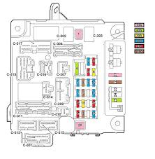 cabin inside glove box fuse box etacs