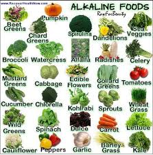 Alkaline Food Chart Mayo Clinic Stop Feeding Cancer Search Results Wake Up Get Healthy