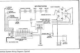 wiring diagram for a camper the wiring diagram fleetwood pop up camper wiring diagram nodasystech wiring diagram