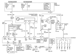 chevy s10 headlight wiring diagram wirdig chevy s10 wiring harness diagram on wiring diagram 2001 chevy blazer