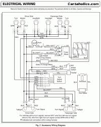 golf cart wire diagram wiring diagram basic wiring diagram for golf cart lights wiring diagrams konsultgolf cart light wiring diagram wiring diagram operations