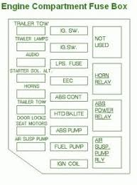 2006 crown vic fuse box diagram 2006 image wiring ford fusebox diagram on 2006 crown vic fuse box diagram