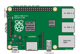 Raspberry Pi Wikipedia