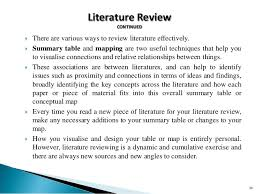 Zeller Guidelines for research proposal  Purposes of literature review   summary