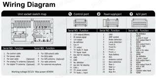 hyundai i20 radio wiring diagram hyundai wiring diagrams online