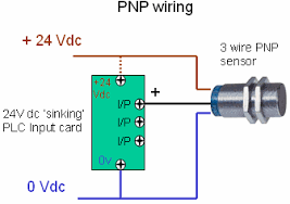 what is the difference between pnp and npn when describing 3 wire 4 Wire Proximity Sensor Wiring at 2 Wire Proximity Sensor Wiring Diagram
