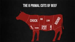 Different Cuts Of Beef Chart 8 Primal Cuts Of Beef The Ultimate Chart Brobbq
