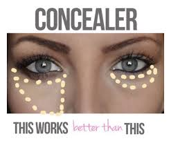 how to cover dark eye circles