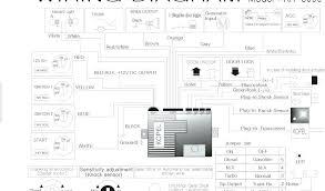 panther pa720c remote start wiring diagrams wiring diagram panther pa720c remote start wiring diagrams wiring diagram libraries rh w69 mo stein de autopage remote