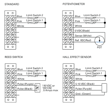 murphy 117 switch wiring diagrams images 10 vdc wiring diagram wire wiring schematic wiring harness