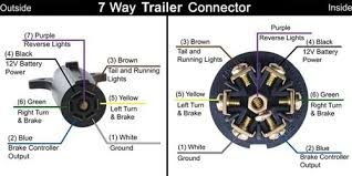 wiring diagram for 7 pin trailer harness wiring diagram surge brake disable when backing wire the hull truth boating