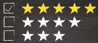 Define Customer Service How Do You Define Great Customer Service