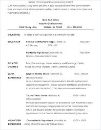 How To Format A Good Resume Proper Resume Format Proper Resume