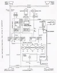 coolster 110 atv wiring schematic coolster wiring diagrams buyang group atv parts at Buyang 110cc Atv Wiring Diagram