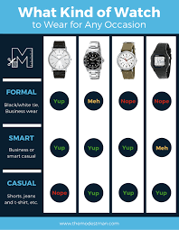 25 watches for small wrists what type of watch to wear