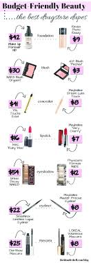 non edogenic makeup brands in south africa dupe makeup forever primer