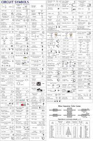 gm wiring symbols data wiring diagrams \u2022 electric wiring diagram symbols wiring diagram symbols gm valid wiring diagram automotive electrical rh l2archive com 86 chevy truck wiring
